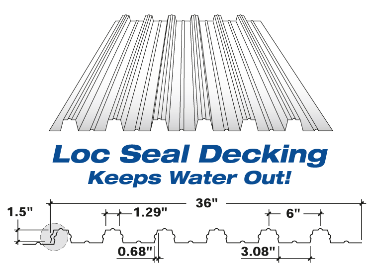 Loc Seal Decking Keeps Water Out